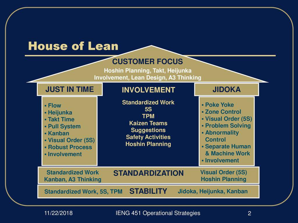 IENG 451 / 452 Standardized Work: TAKT Time, Standardized Work