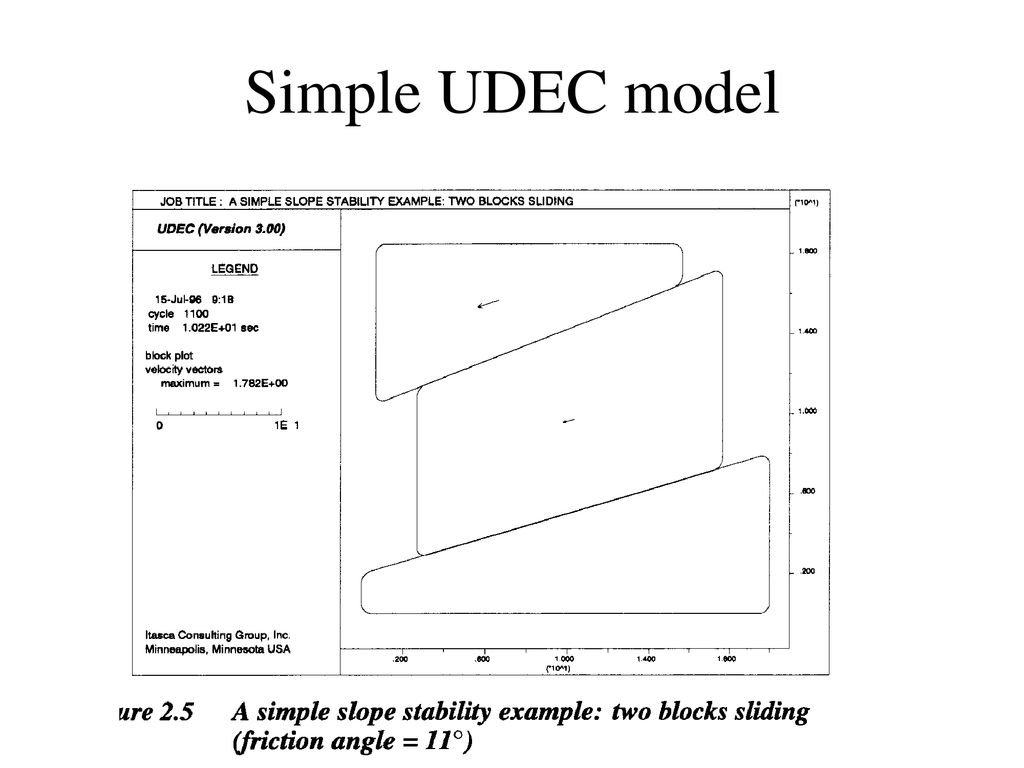 Modeling Discontinuous Rock with FLAC and UDEC - ppt download