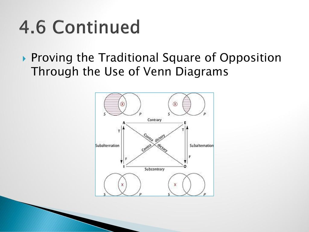 [SCHEMATICS_4JK]  4.1 The Components of Categorical Propositions - ppt download   Ory Logic Diagram Continued      SlidePlayer