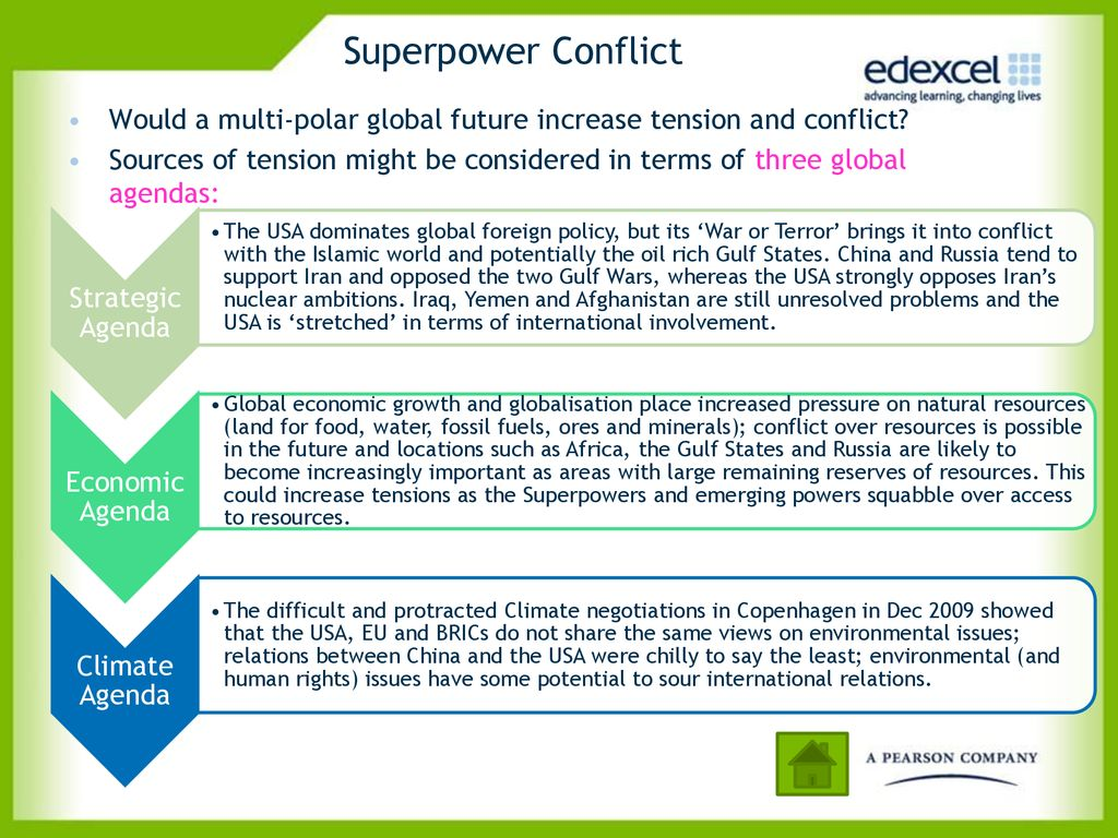 6GEO3 Unit 3 Contested Planet Topic 4: Superpower Geographies - ppt