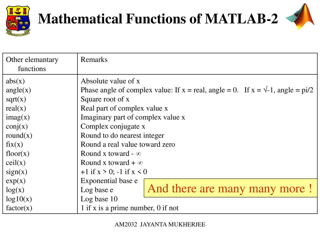 INTRODUCTION TO MATLAB AM2032 JAYANTA MUKHERJEE  - ppt download