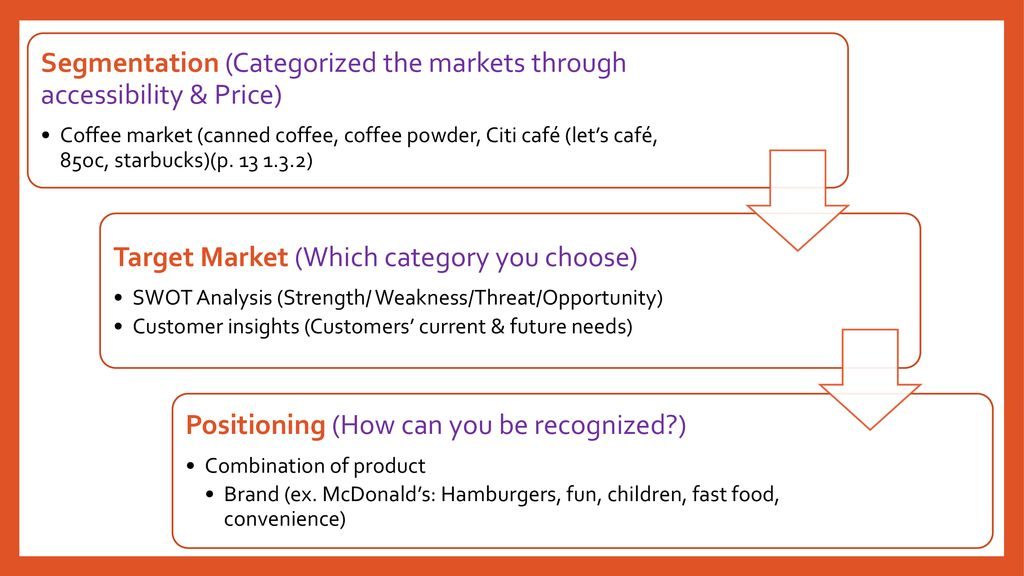 starbucks segmentation analysis