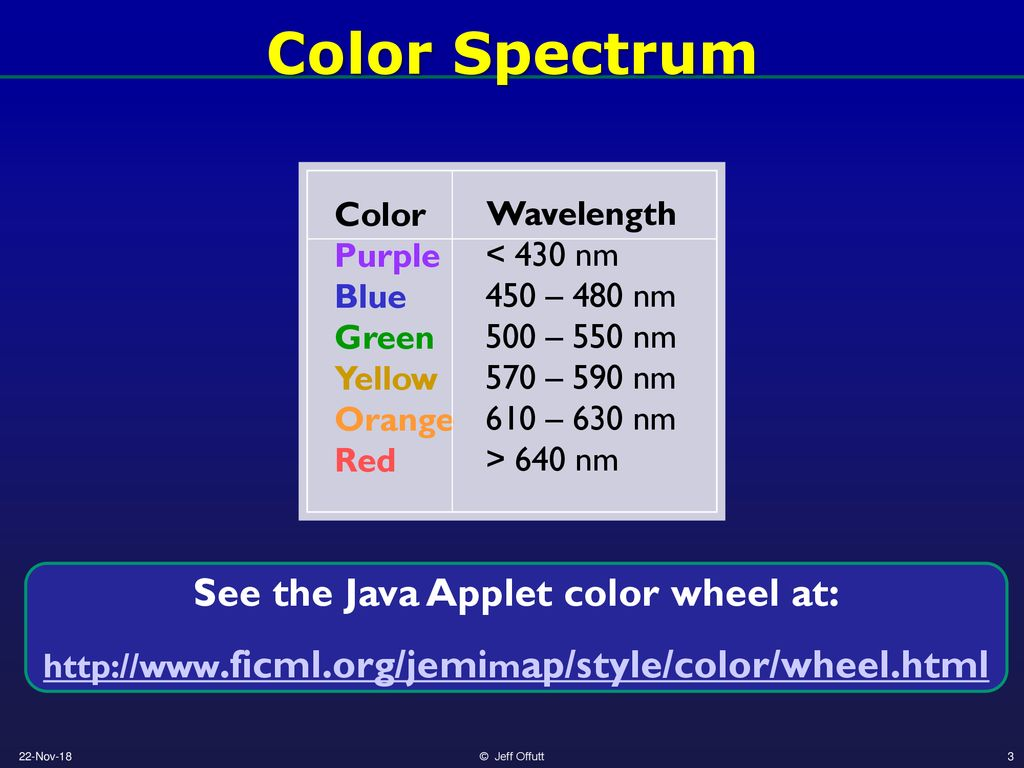 The Use Of Color In User Interfaces Ppt Download