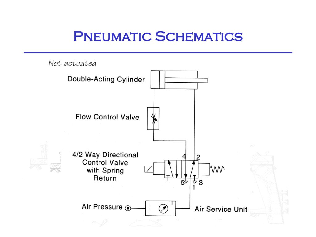 Air Flow Control Valve Schematic On Off Bang Proportional Ppt Download 5 Pneumatic Schematics