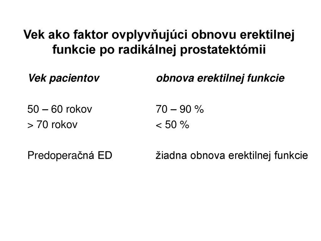 penis po prostatektomii)