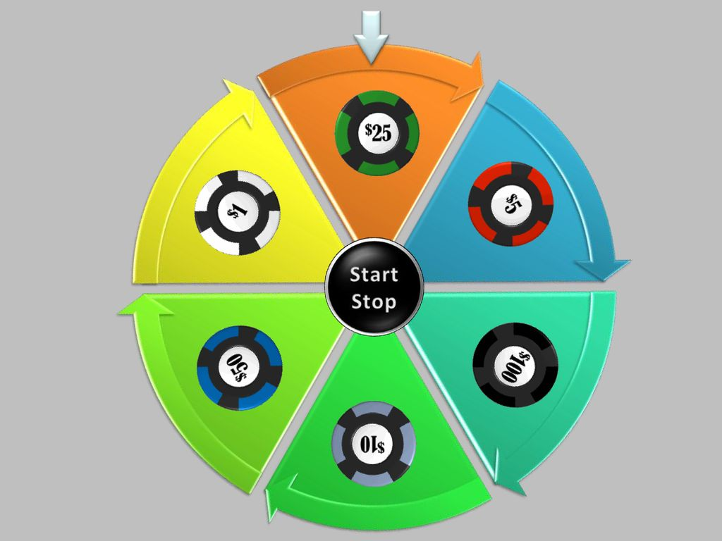 Prize Wheel Game Spinner 1 Uses Use This Slide To Add Excitement To Any Game You May Want To Use This Spinning Wheel To Determine Points That A Team Ppt Download