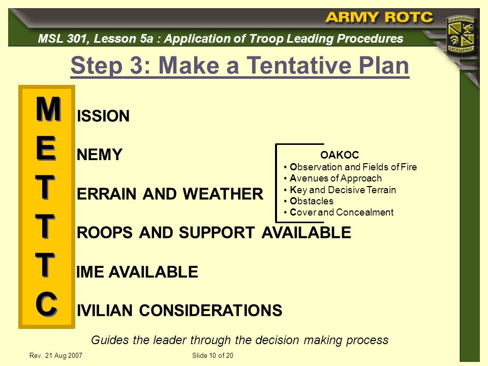 troop leading procedures The basic concepts of risk management apply to all army operations and functional areas however, the methodology for evaluating and executing the military decisionmaking process and troop leading procedures has been.