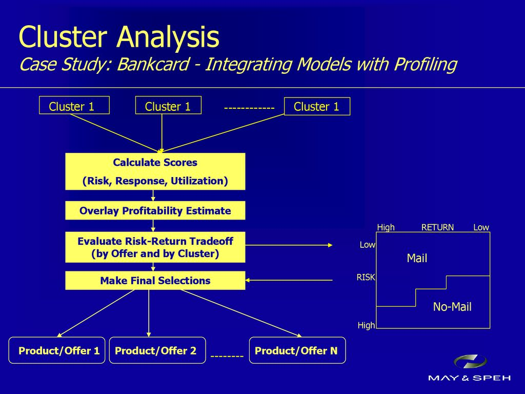 Cluster Analysis in Financial Services SESUG '98 - ppt download
