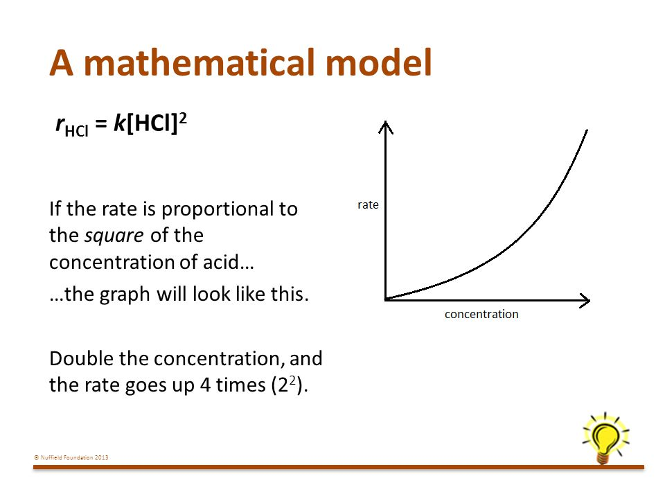 A mathematical model rHCl = k[HCl]2
