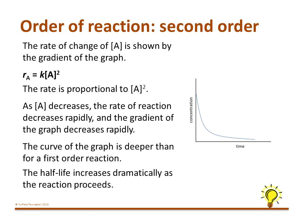 Order of reaction: second order