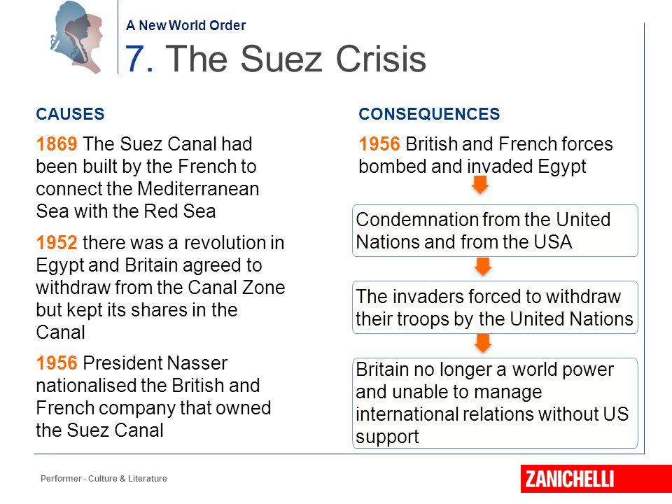 A New World Order 7. The Suez Crisis. CAUSES. 1869 The Suez Canal had been built by the French to connect the Mediterranean Sea with the Red Sea.