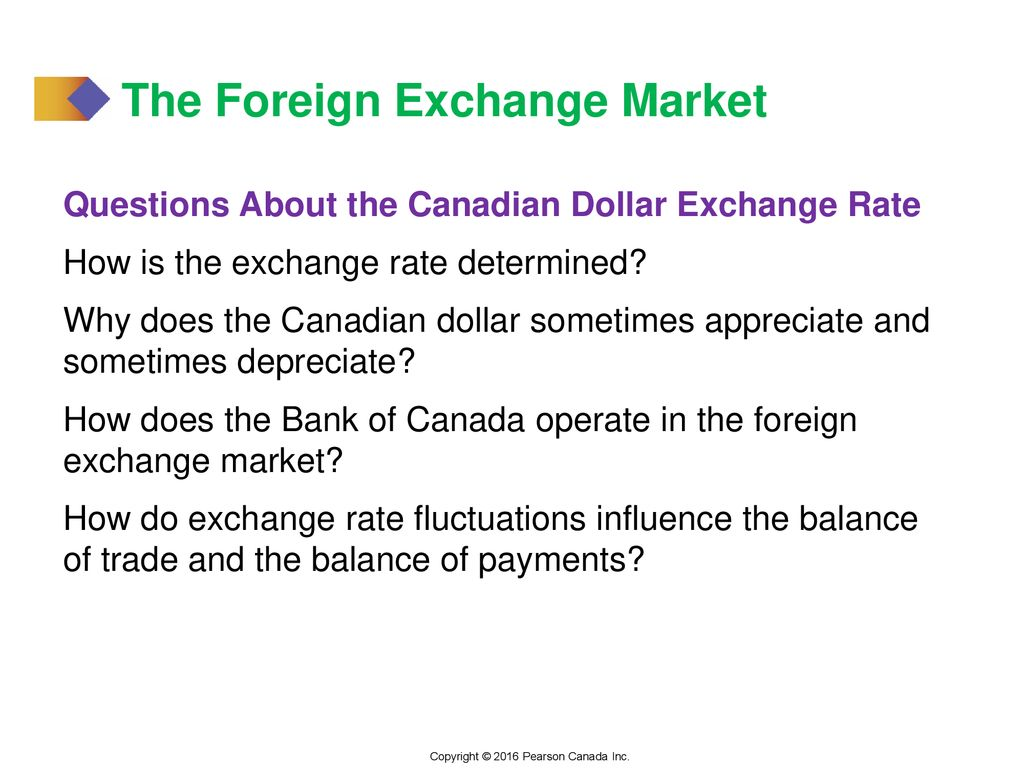 25 THE EXCHANGE RATE AND THE BALANCE OF PAYMENTS - ppt download