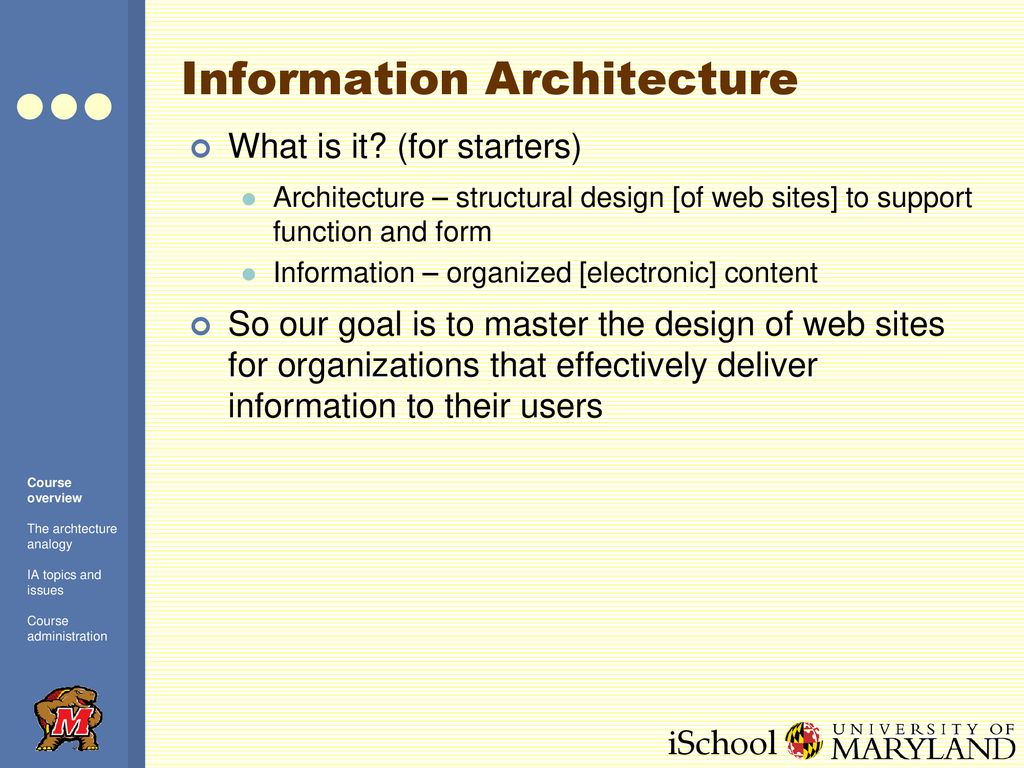 INFM 20 Session 20 What is Information Architecture   ppt download