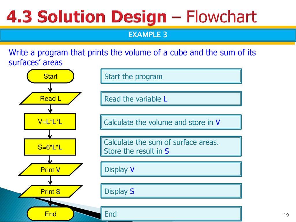 PROBLEM SOLVING CSC ppt download