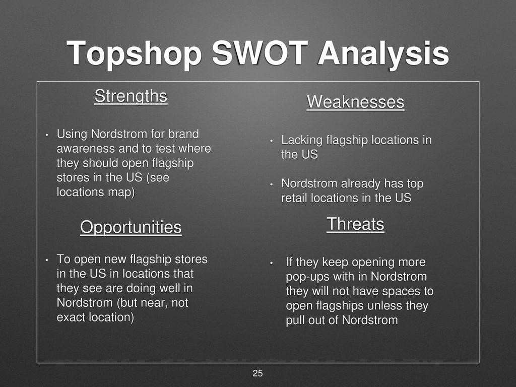 topshop swot analysis