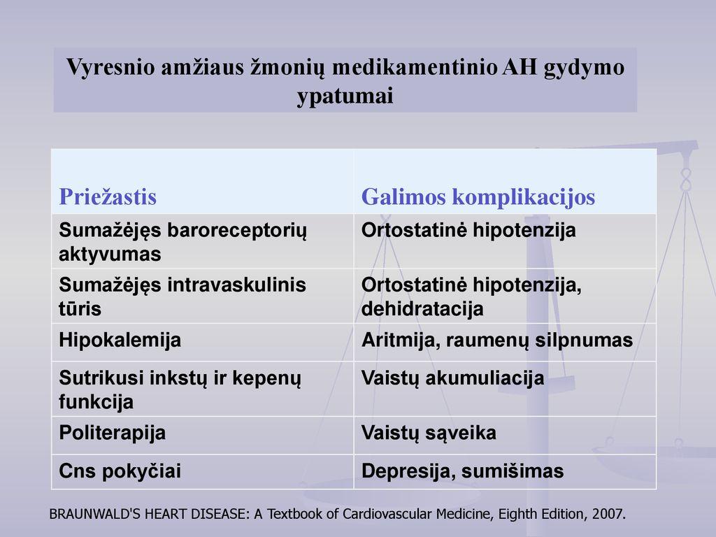 ortostatinė hipotenzija ir hipertenzija hipertenzijos priežastys jauname amžiuje