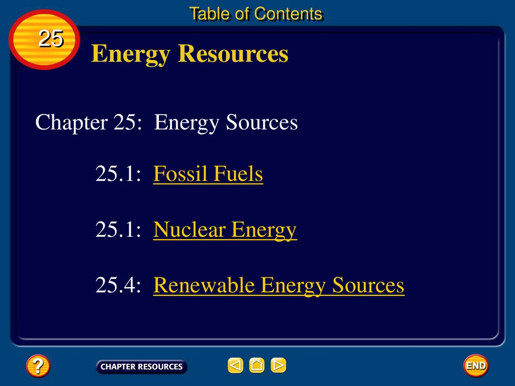Energy Resources 25 Chapter 25: Energy Sources 25.1: Fossil Fuels ...