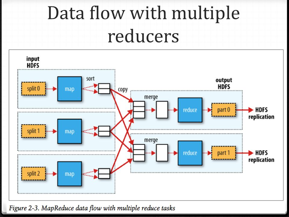 Data flow with multiple reducers
