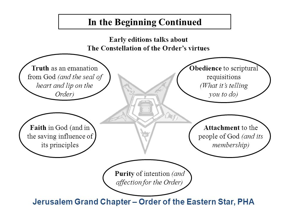 Jerusalem Grand Chapter Order Of The Eastern Star Pha Ppt Video