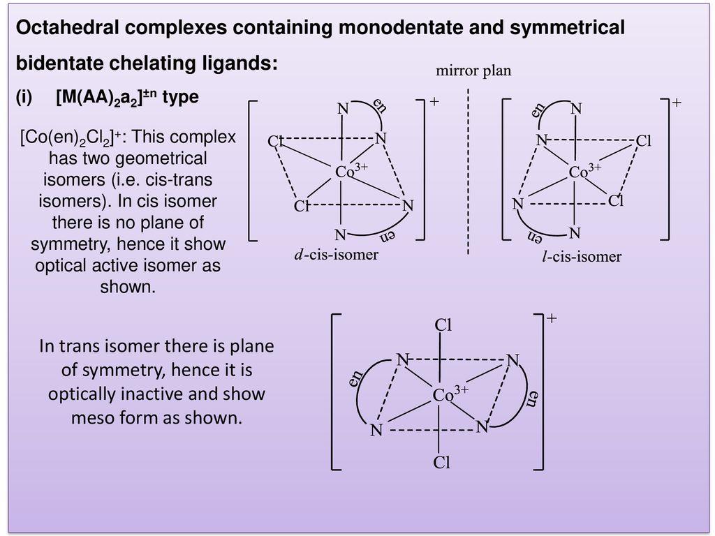 Title Coordination Chemistry Dr Ppt Download