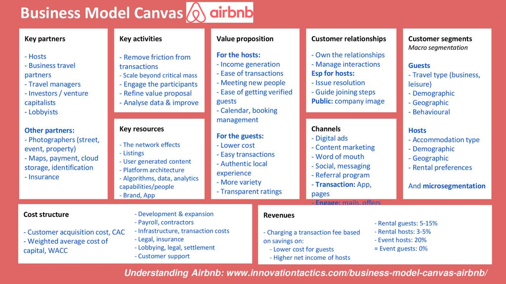 Business Model Canvas Airbnb - ppt download