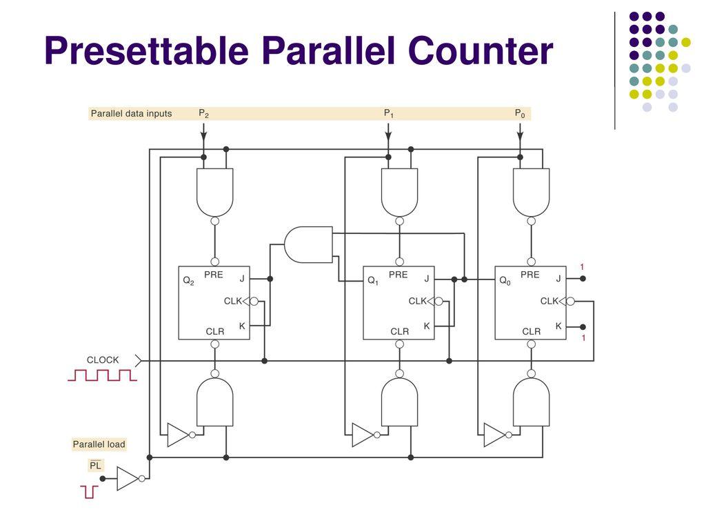 presettable parallel counter with asynchronous preset schematicpresettable parallel counter with asynchronous preset schematic rh 6 16 exclusive hookah de