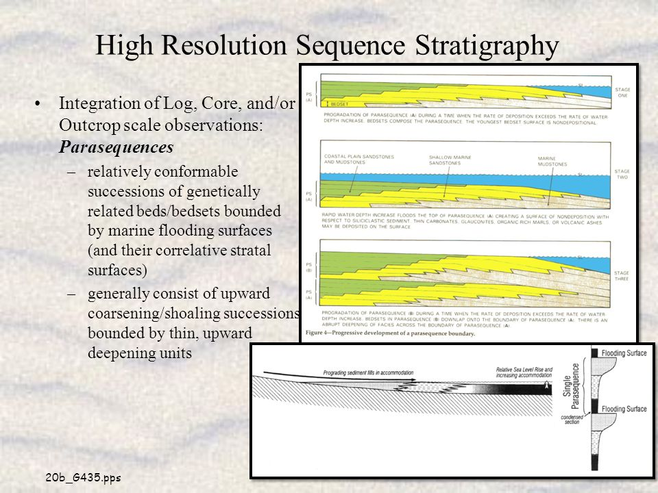 High Resolution Sequence Stratigraphy