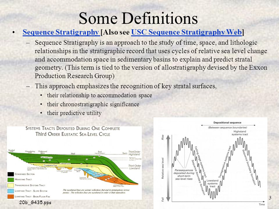 Some Definitions Sequence Stratigraphy [Also see USC Sequence Stratigraphy Web]
