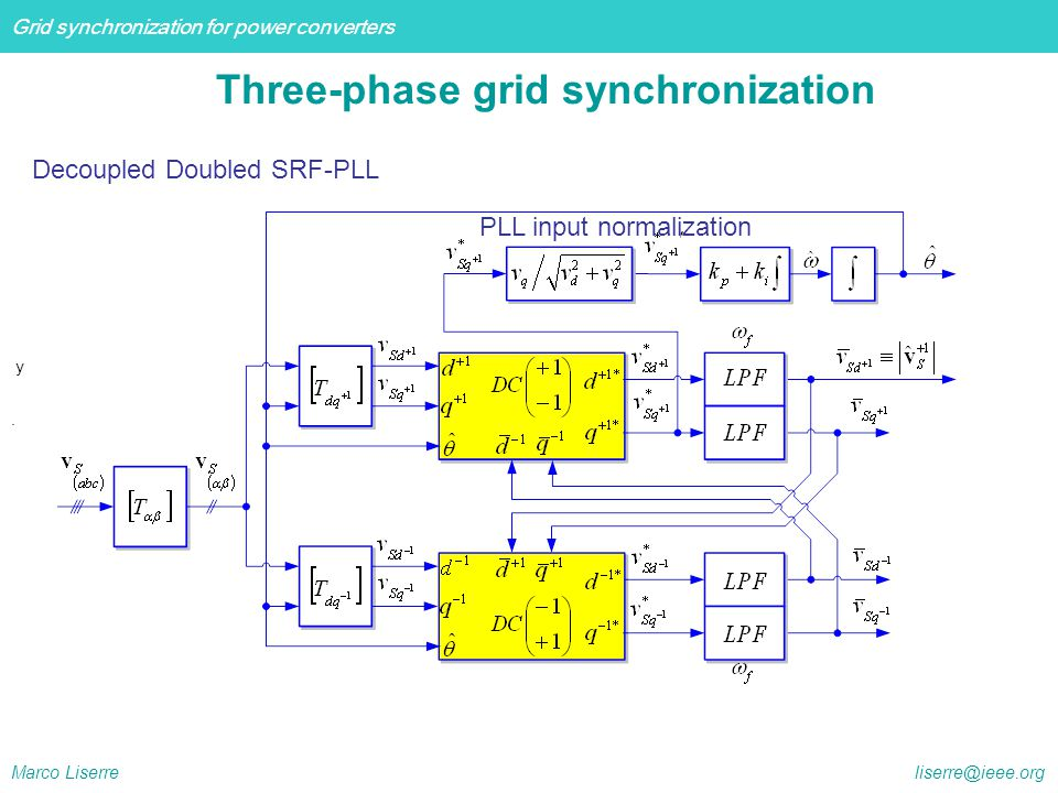 Grid synchronization for power converters - ppt download