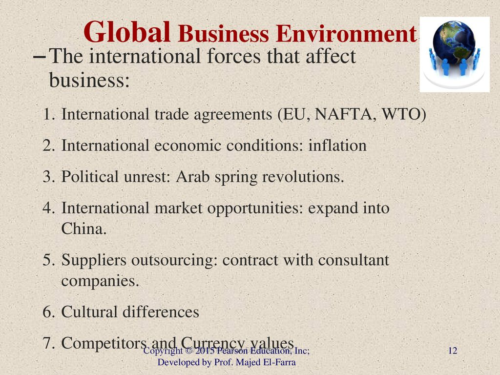 how does global environment affect business