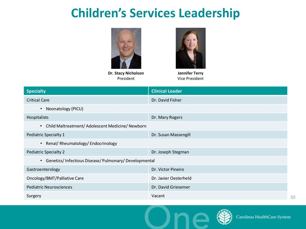 Carolinas HealthCare System Organizational Structure