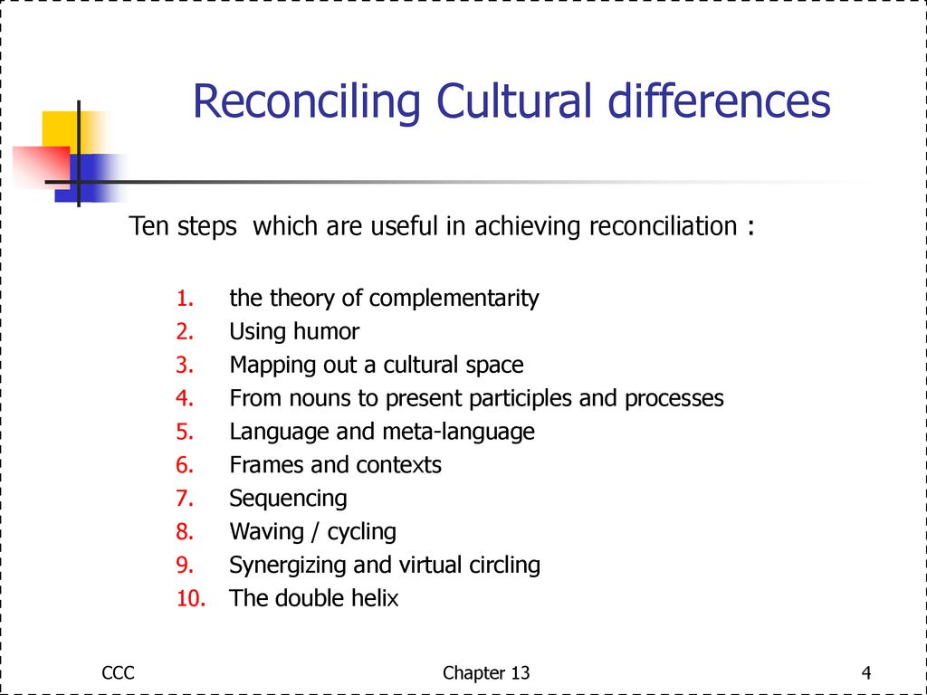 Cross Cultural Communication - ppt download