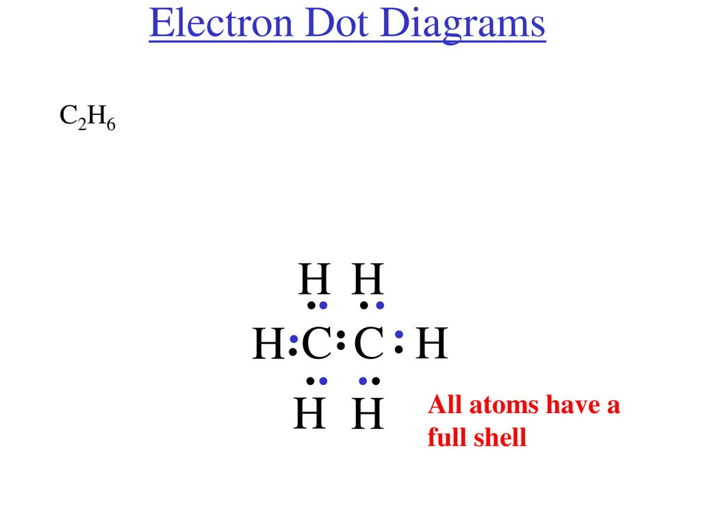 h h h electron dot diagrams c c c2h6