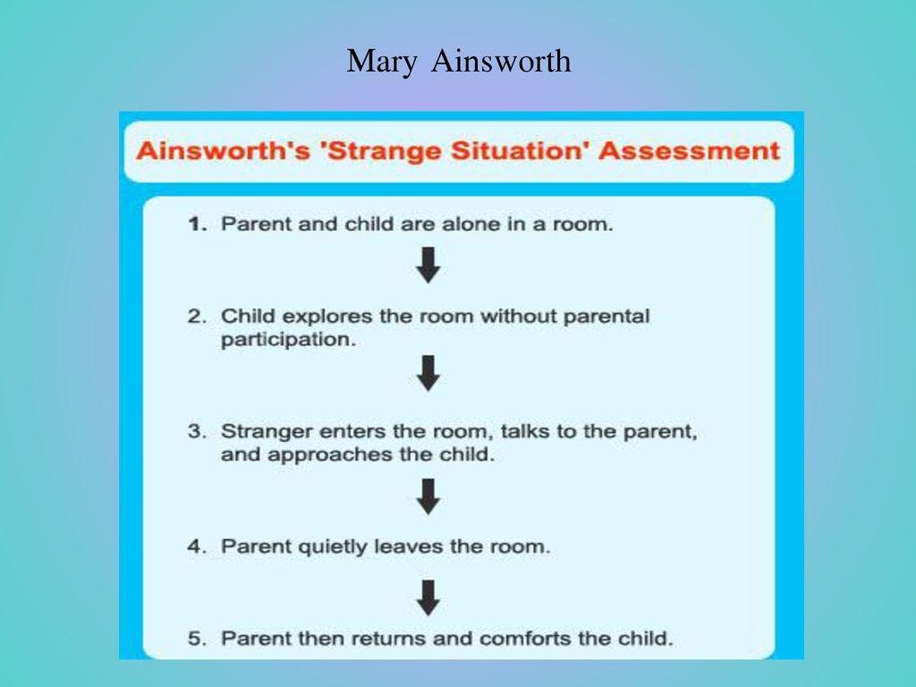 mary ainsworth attachment