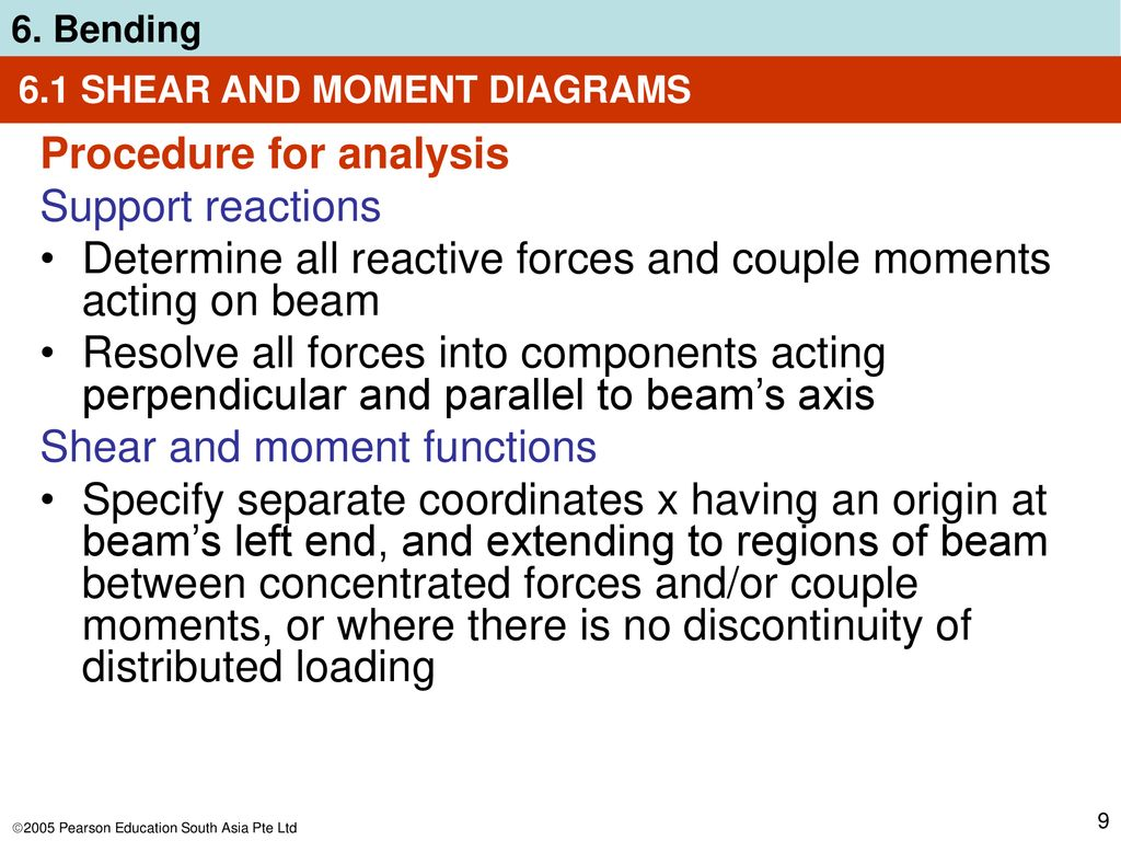 Chapter Objectives Determine Stress In Members Caused By Bending Beam Loading Diagrams 61 Shear And Moment