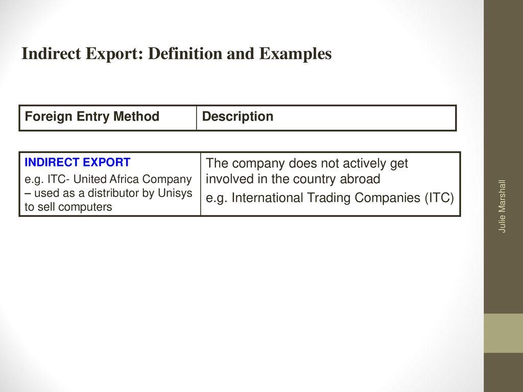 TM6003 Session 4 MARKET ENTRY STRATEGIES cont/d Assignment 1 Prep