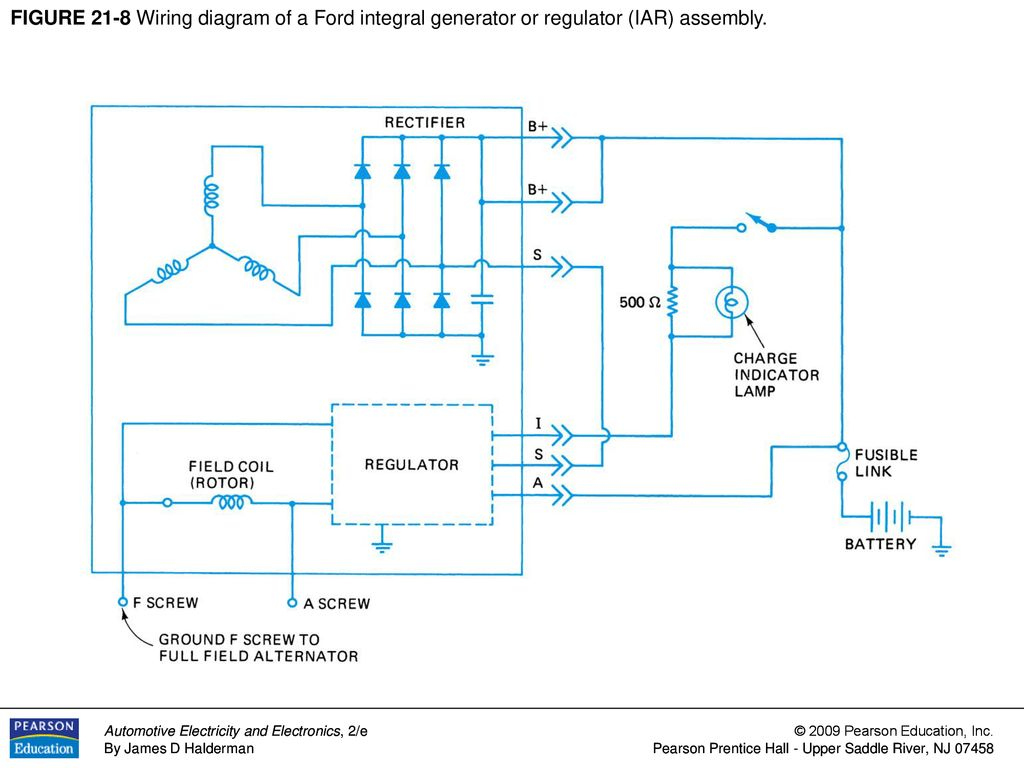 field alternator wiring diagram on alternator generator, alternator  engine diagram, alternator parts,