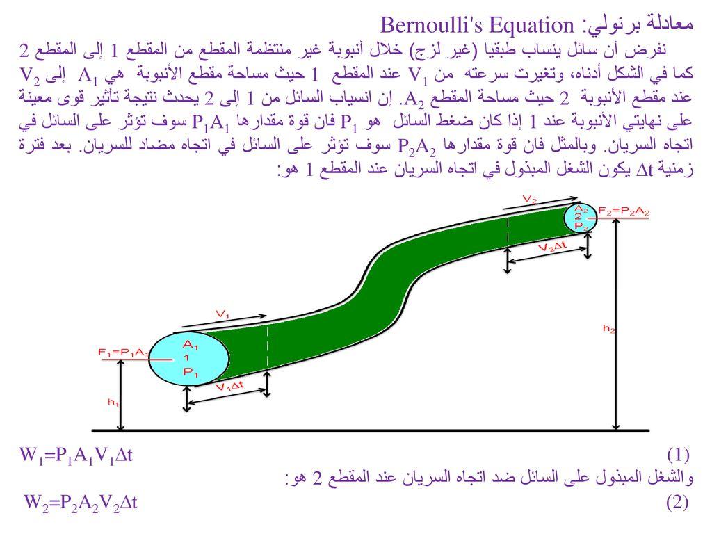 تجربة برنولي تدفق السائل