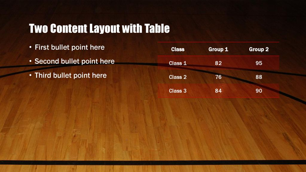 Two Content Layout with Table