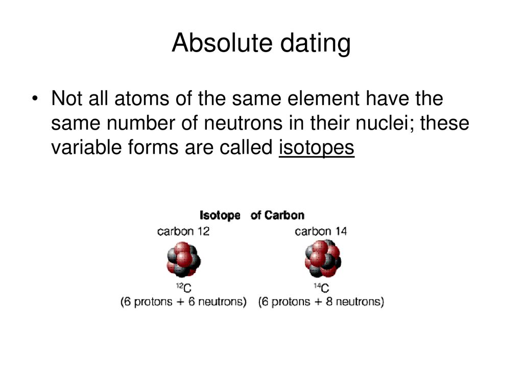 Forms of absolute dating