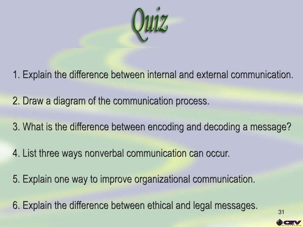 Business Communication Skills - ppt download