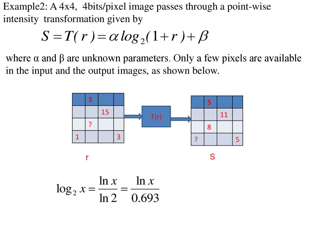 The Point Processing of Images - ppt download