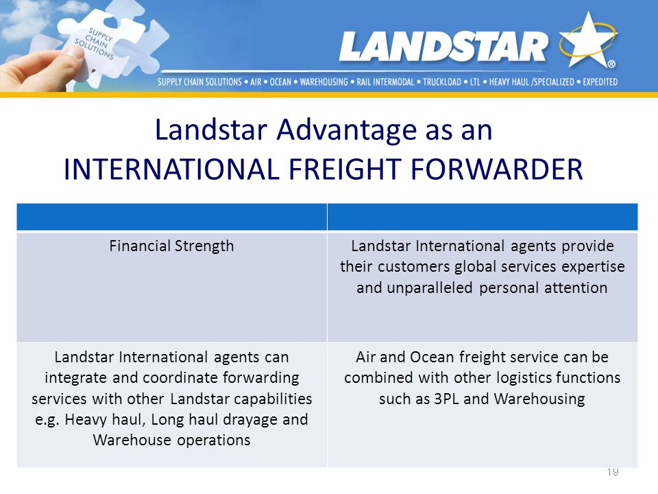 Landstar Advantage as an INTERNATIONAL FREIGHT FORWARDER
