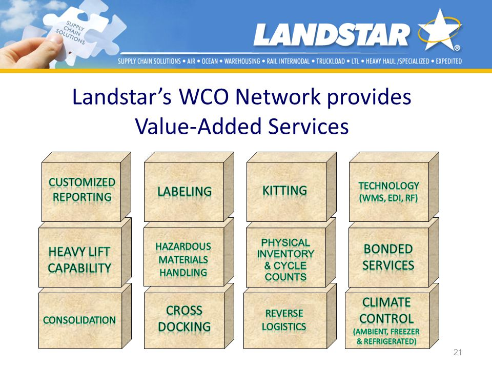 Landstar's WCO Network provides Value-Added Services