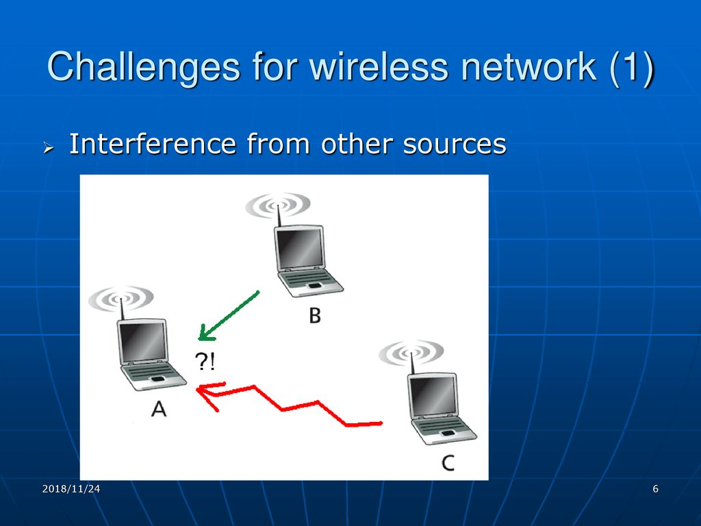 Challenges For Wireless Network 1