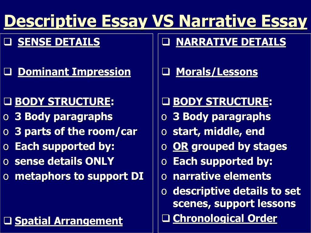 Narrative Essay  Ppt Download Descriptive Essay Vs Narrative Essay Chemistry Websites also Fahrenheit 451 Essay Thesis  Persuasive Essay Examples For High School