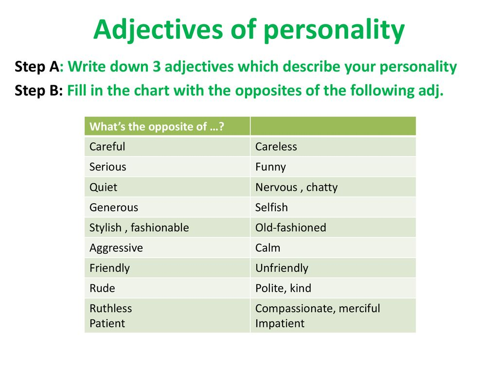 adjectives to describe your personality