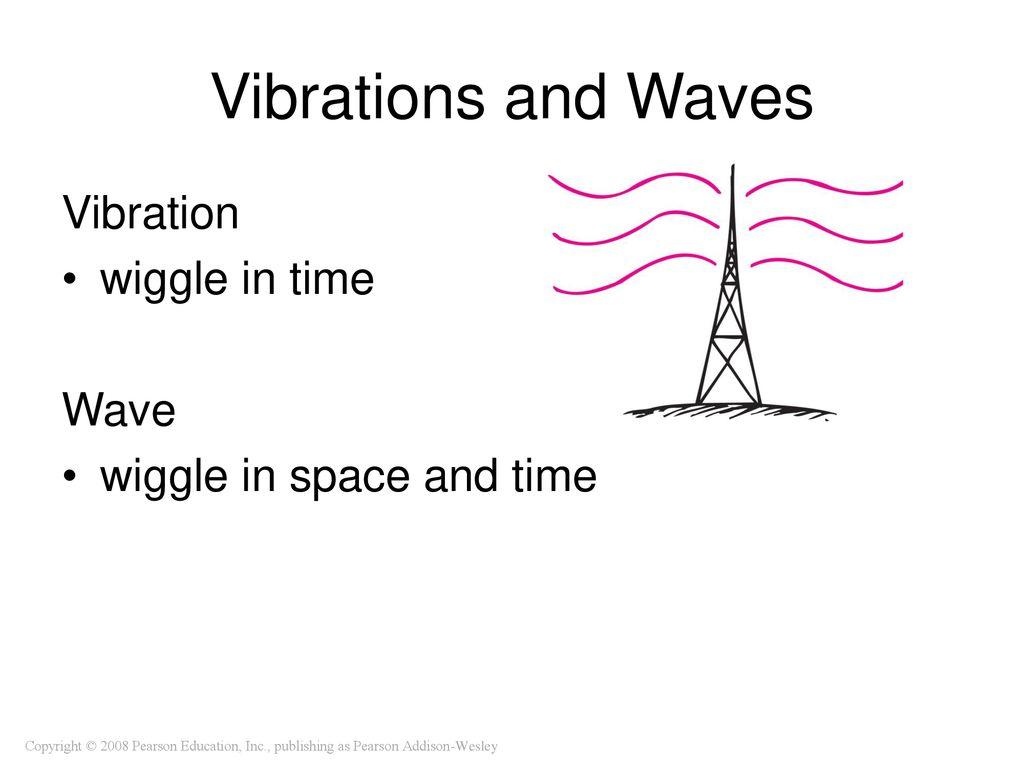 physicsfundamentals speed of sound answers