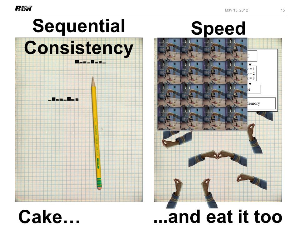 Sequential Consistency Speed ...and eat it too