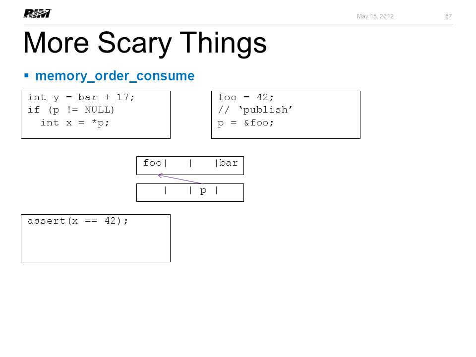 More Scary Things memory_order_consume int y = bar + 17;